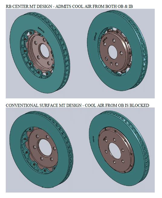 center-vs-surface%20design.PNG